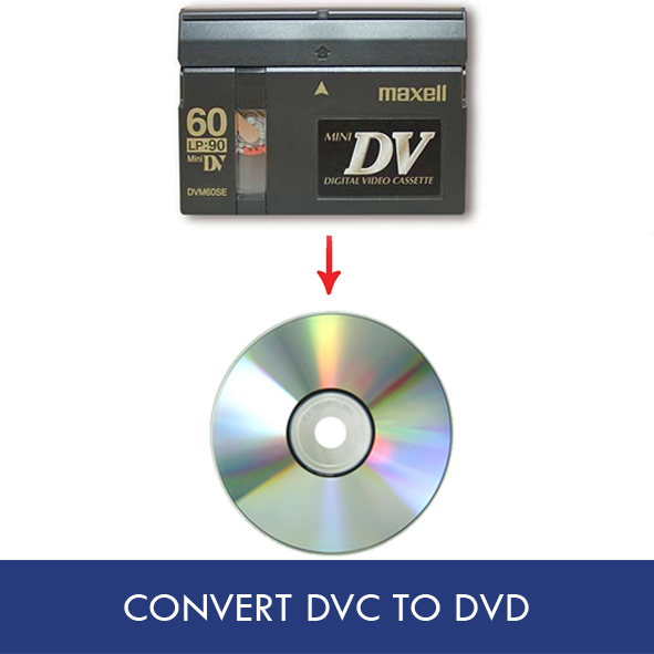 DVC TO DVD